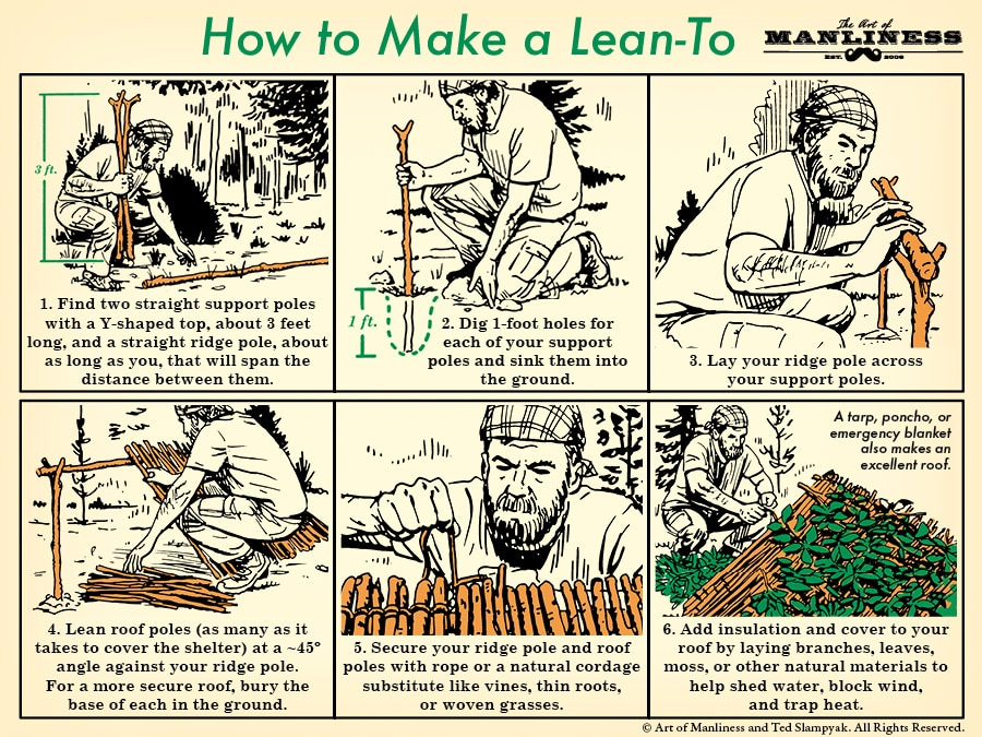 How to make a lean to in the woods illustration diagram.