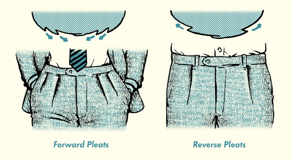 forward vs reverse pleats illustration diagram