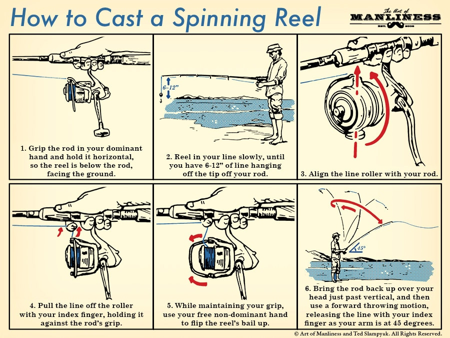 how to cast a spinning reel fishing tips illustration
