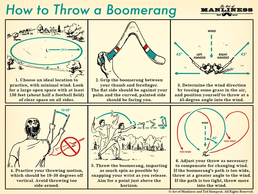 how to throw a boomerang illustration diagram