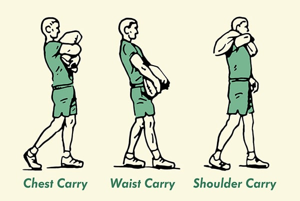 Man carrying sand bag three different methods illustration.