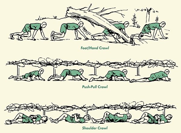 Crawling methods illustration foot/hand push, pull shoulder.
