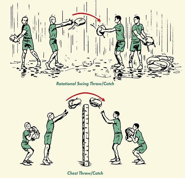 Man rational throwing and catching, chest throwing and catching.