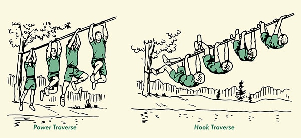 Man traversing across stream power and hook methods illustration.