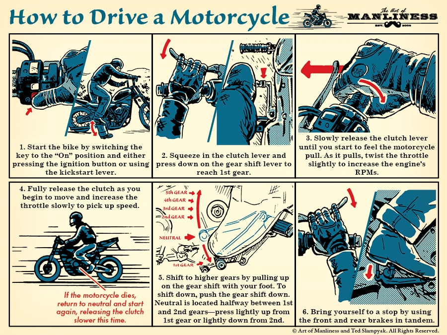how to ride a motorcycle step-by-step illustration diagram