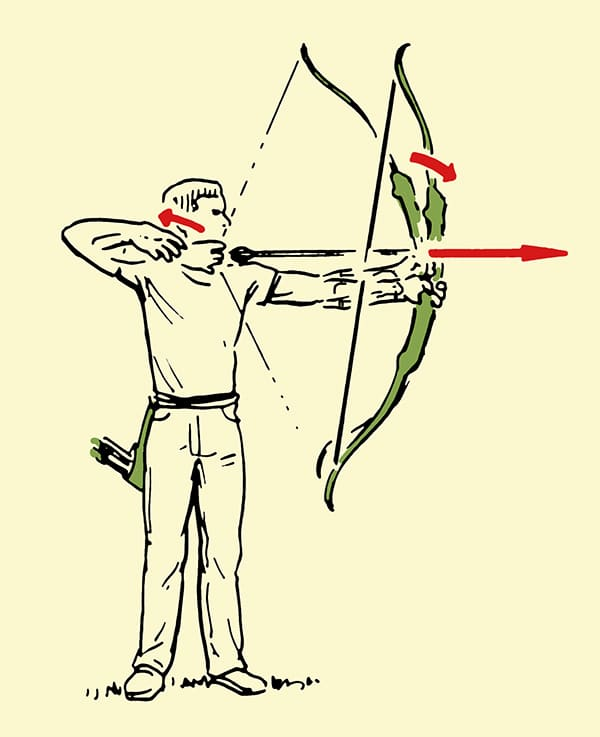 archery how to release and follow through illustration
