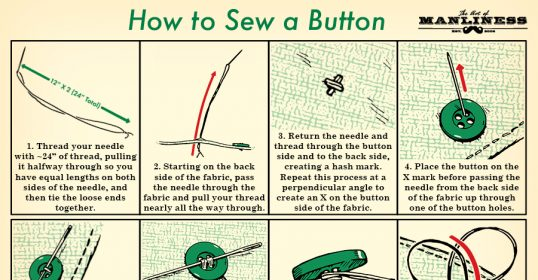 Accessories archives the art of manliness ccuart Images