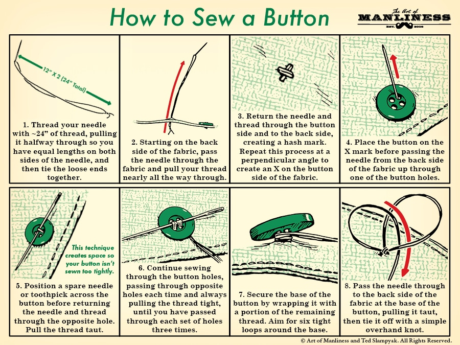 how to sew a button illustration diagram