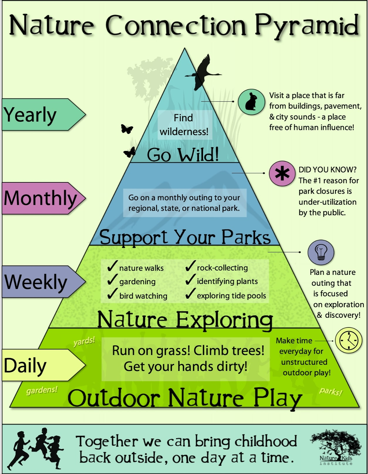 nature connection pyramid nature kids institute