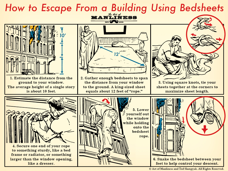How to escape from a building with bedsheets diagram.