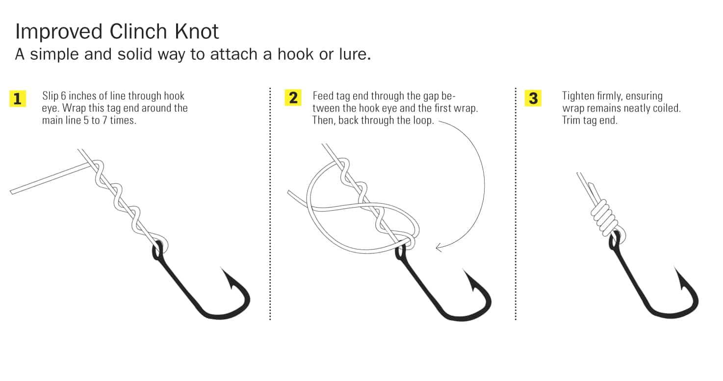 improved clinch knot fly fishing how-to diagram