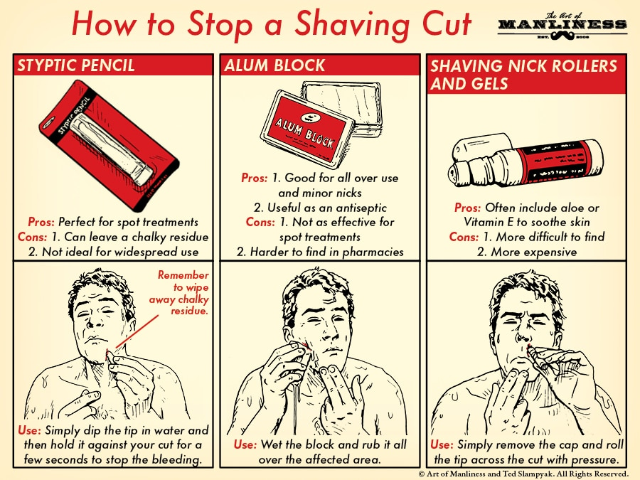 treat a shaving cut diagram illustration how-to