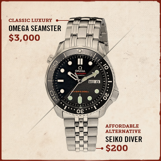 Omega seamster luxury watch alternative.
