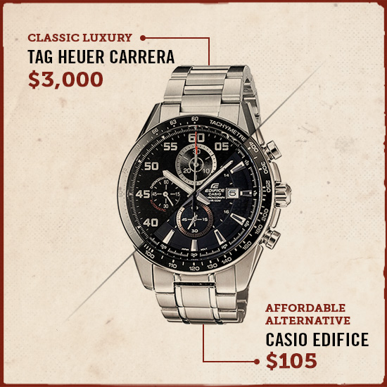 Tag heuer carrera luxury watch alternative.