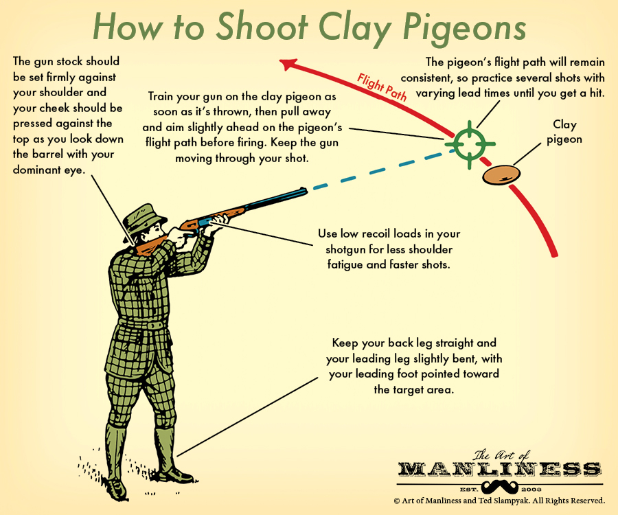 how to shoot clay pigeons illustration diagram