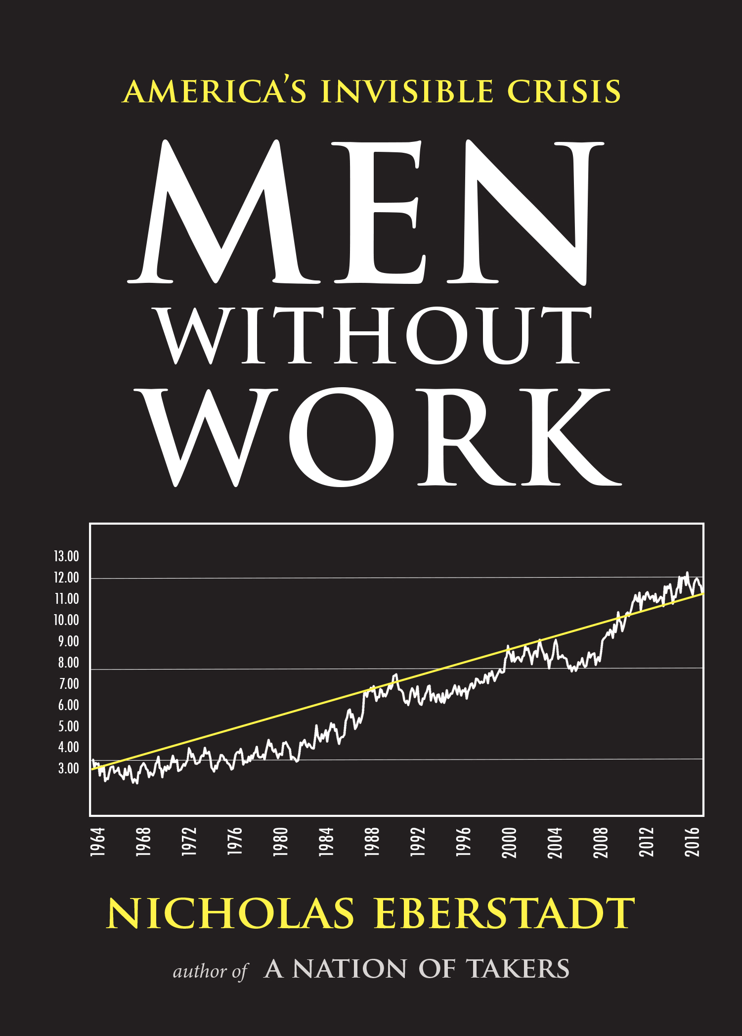 Book cover of Men without work by Nicholas Eberstadt.