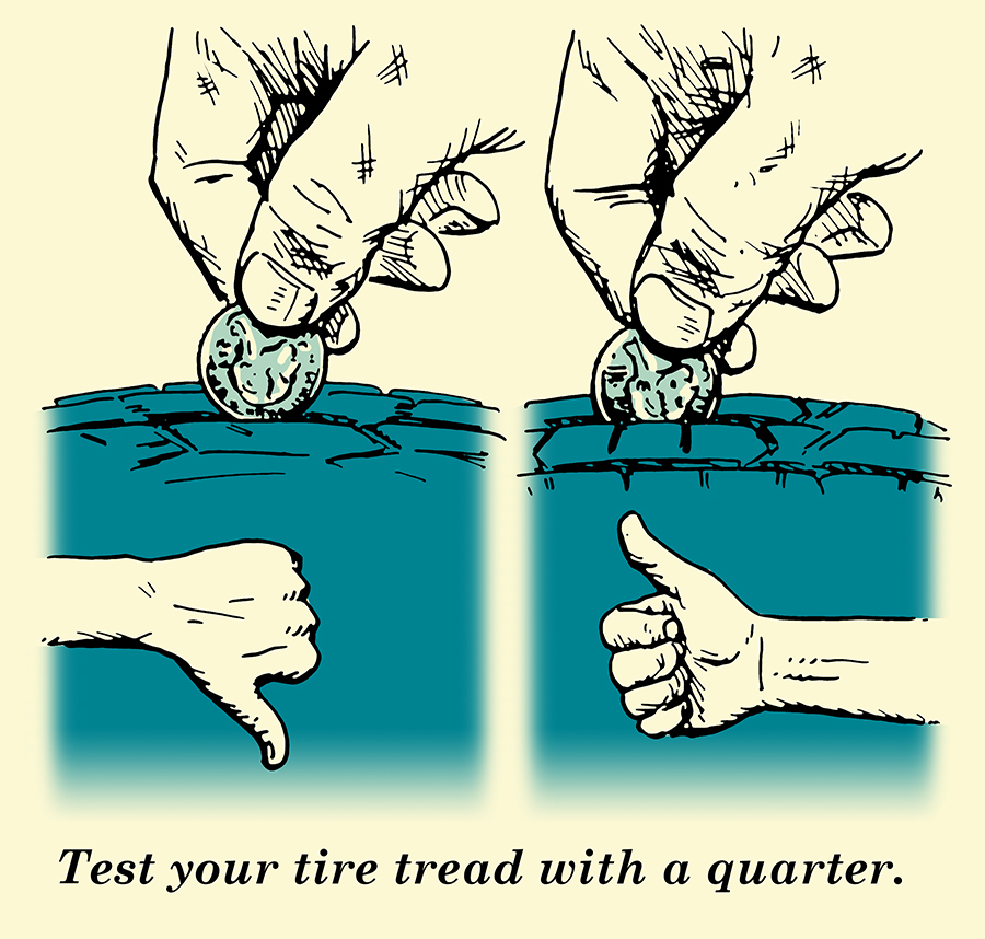 Quarter test for tire tread illustration.
