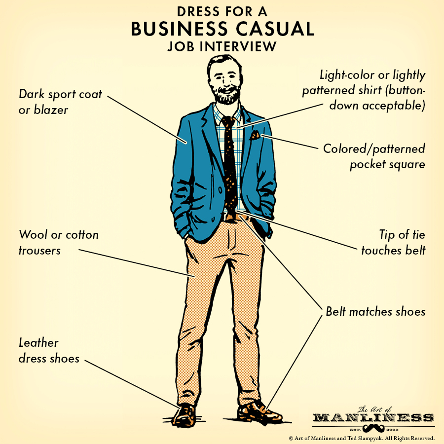 business casual job interview dress code