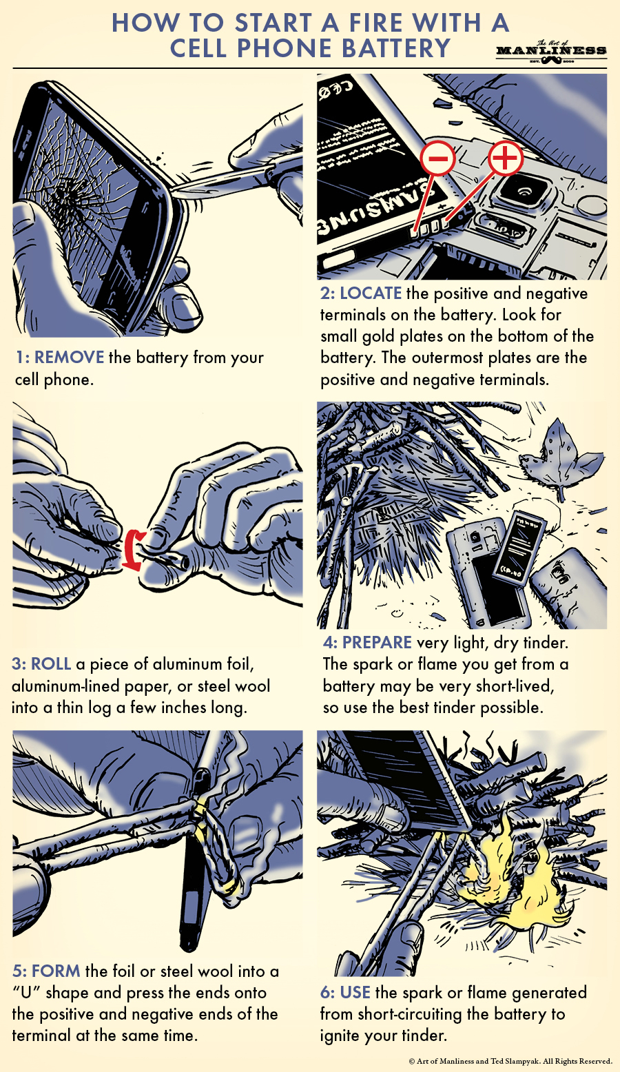 Procedure to start a fire with a cell phone battery illustration.