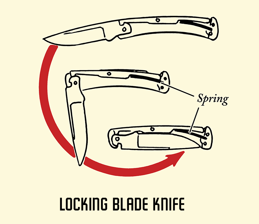 locking blade pocket knife illustration
