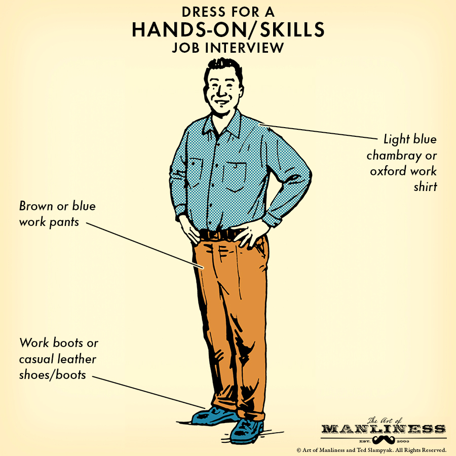 hands-on skills interview dress code