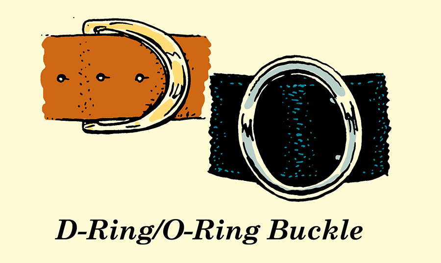 D-ring(left) and O-ring(right) belt buckles.