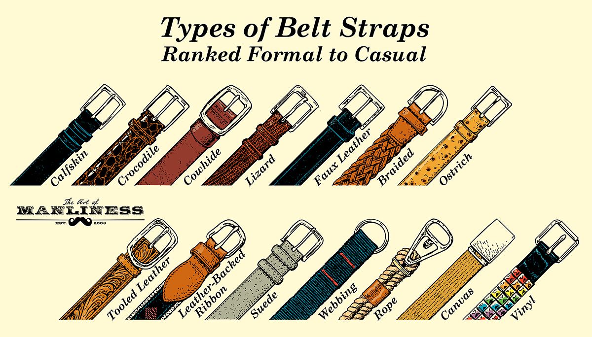 types of belt straps
