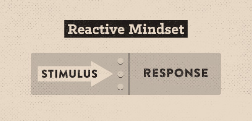 Poster of reactive mindset.