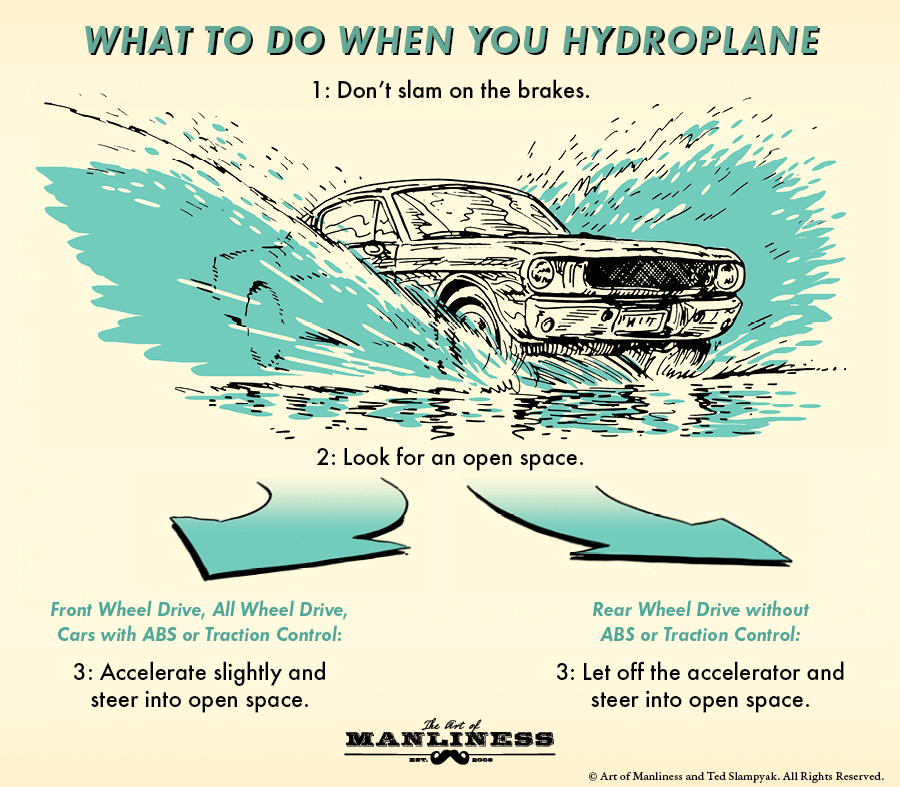 Comic guide What to do when you hydroplane.