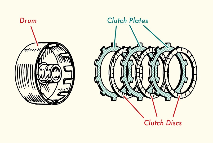 how automatic transmission works the art of manlinessbrake bands and clutch plates automatic transmission