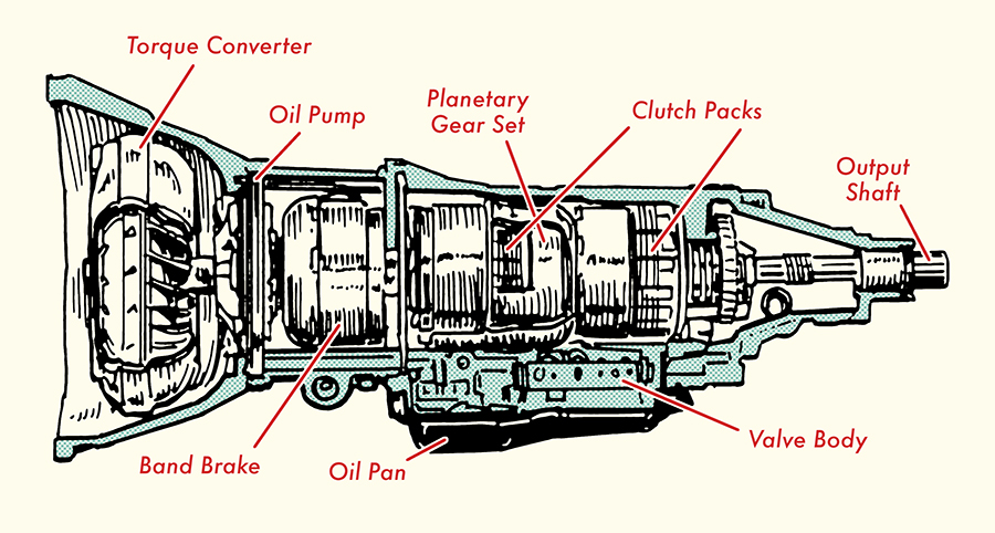 6t70 Transmission Diagram
