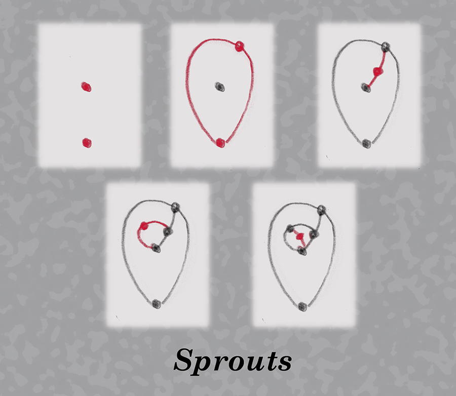 Loop in sprouts game.