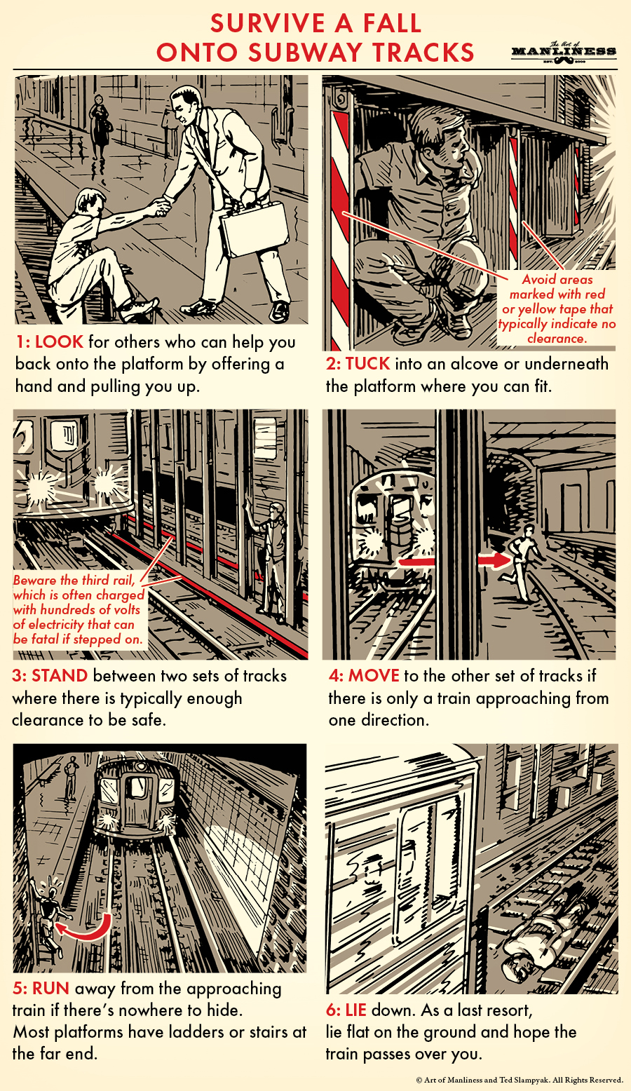 Comic guide for survival of a fall onto subway tracks.