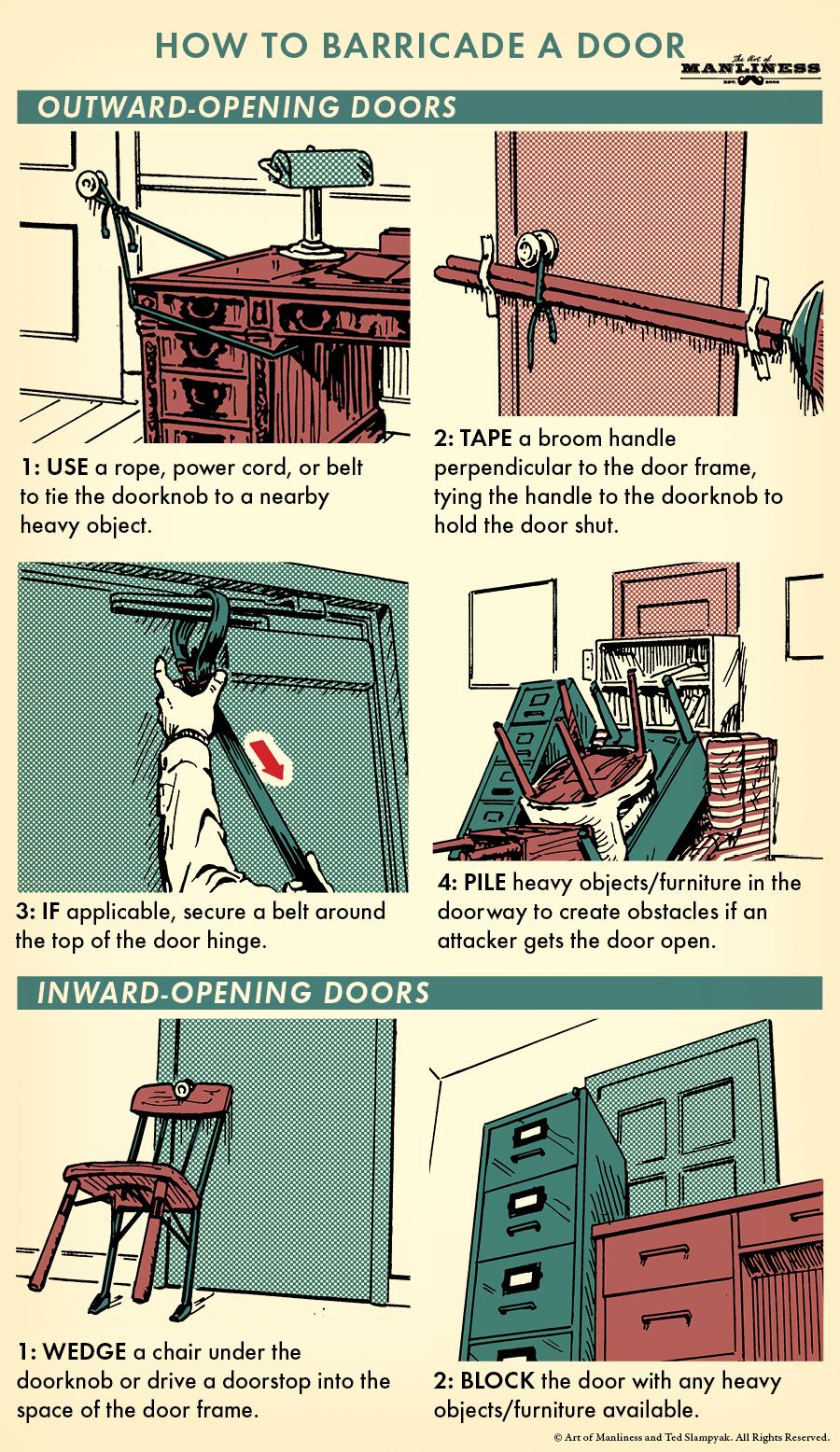 How to Barricade a Door  sc 1 st  The Art of Manliness & How to Barricade a Door | The Art of Manliness