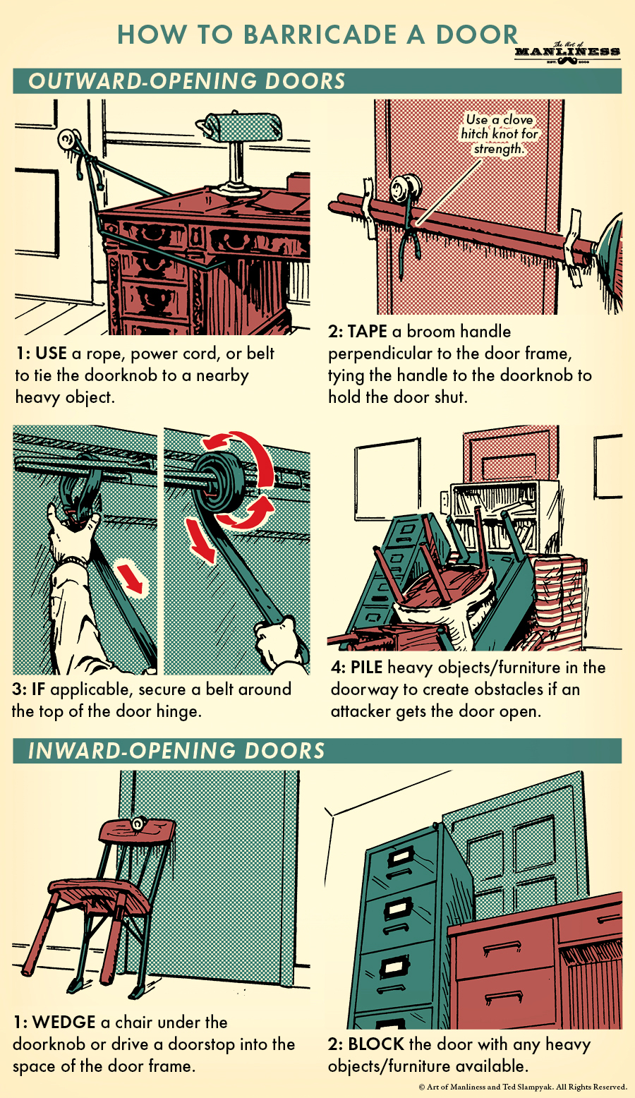 How to Barricade a Door | The Art of Manliness