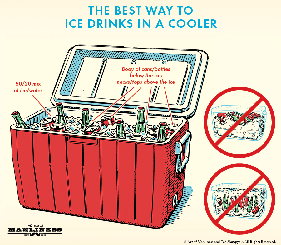 A comic guide about the best way to ice drinks in a cooler.