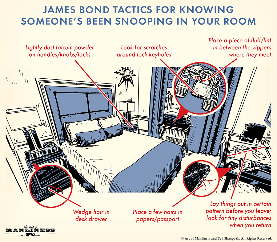 James Bond's Tactics for Figuring Out If Someone's Been Snooping in Your Room | The Art of Manliness