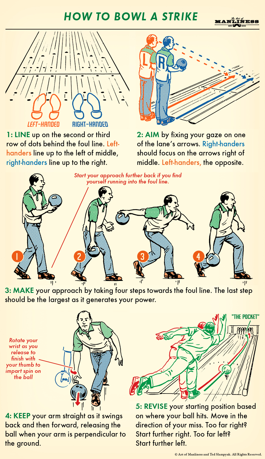 Poster by Art of Manliness about how to bowl a strike.