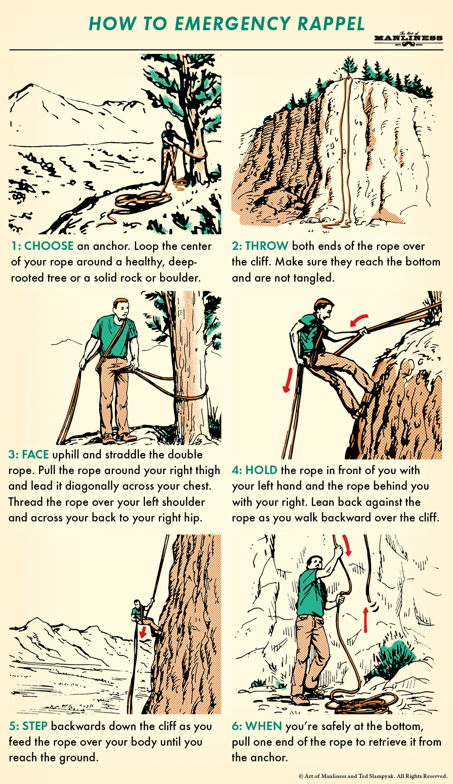 Poster by Art of Manliness regarding how to rappel in emergency situation.