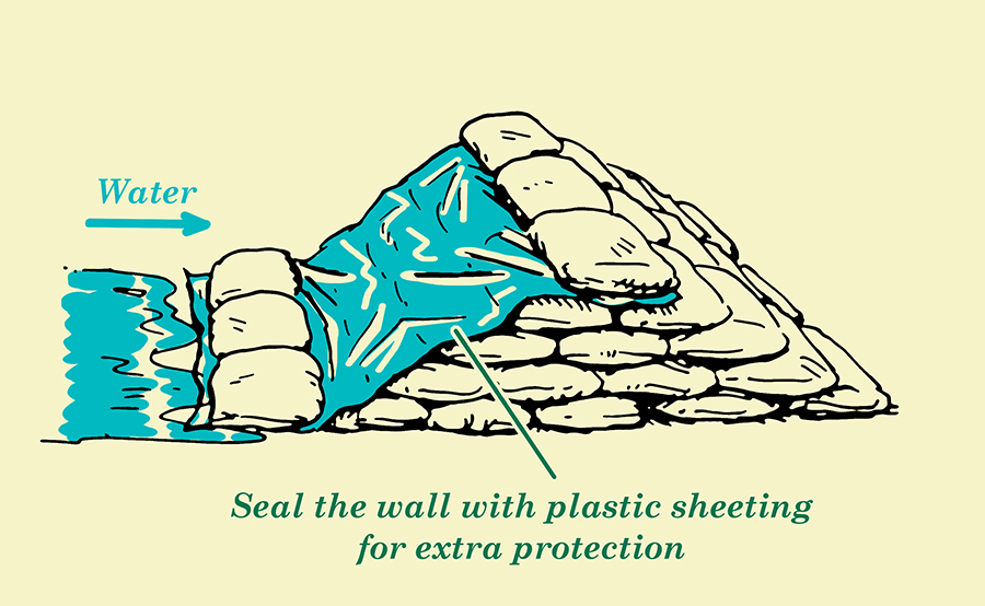 How To Make A Sandbag Wall The Art Of Manliness