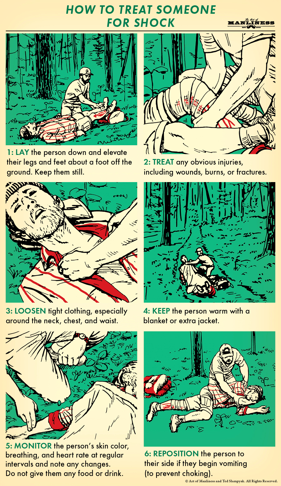 Poster by Art of Manliness regarding how to treat a person for a shock.