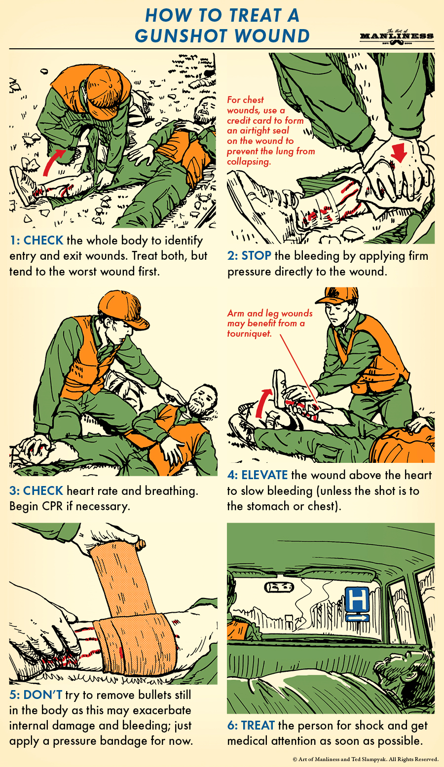 A comic guide How to treat gunshot wound.