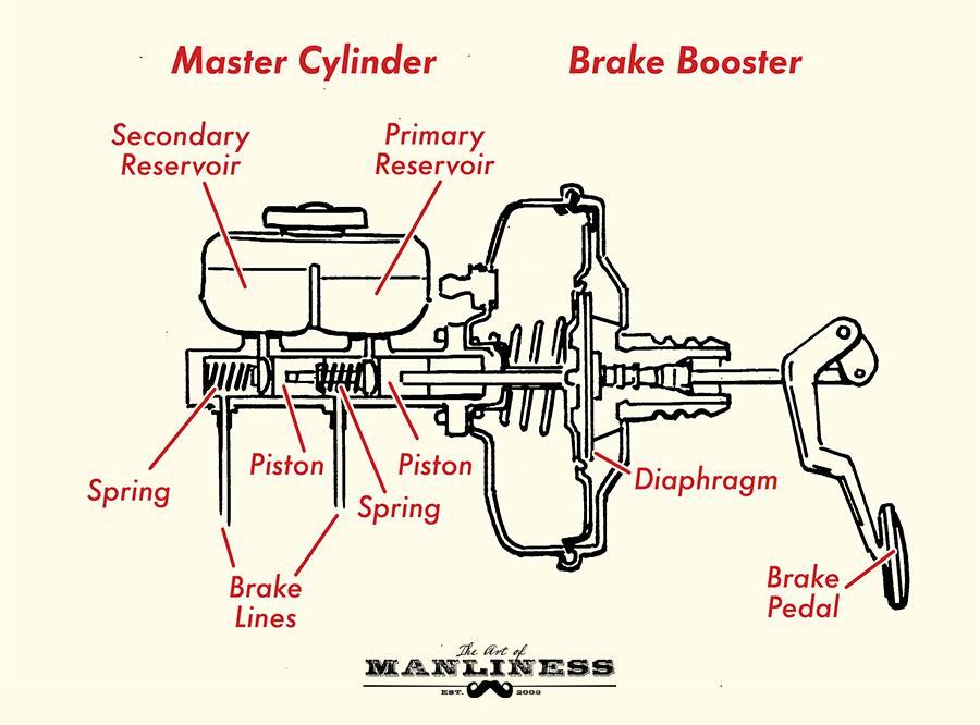 Car engine in illustration.