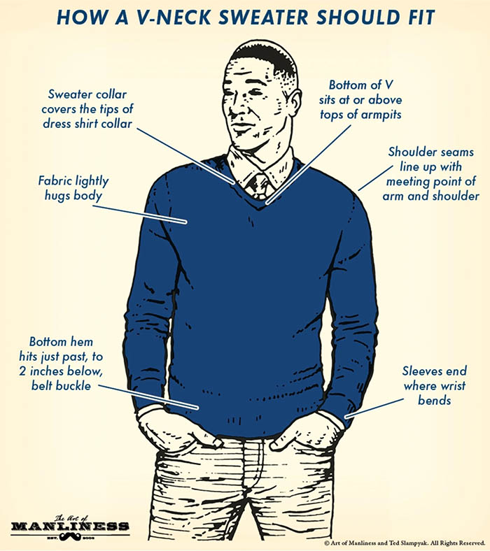 12fa40d36069 The Dos and Don'ts of Wearing a V-Neck Sweater | The Art of Manliness