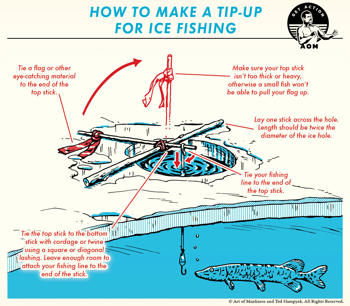 Comic guide to make tip-up for ice fishing.