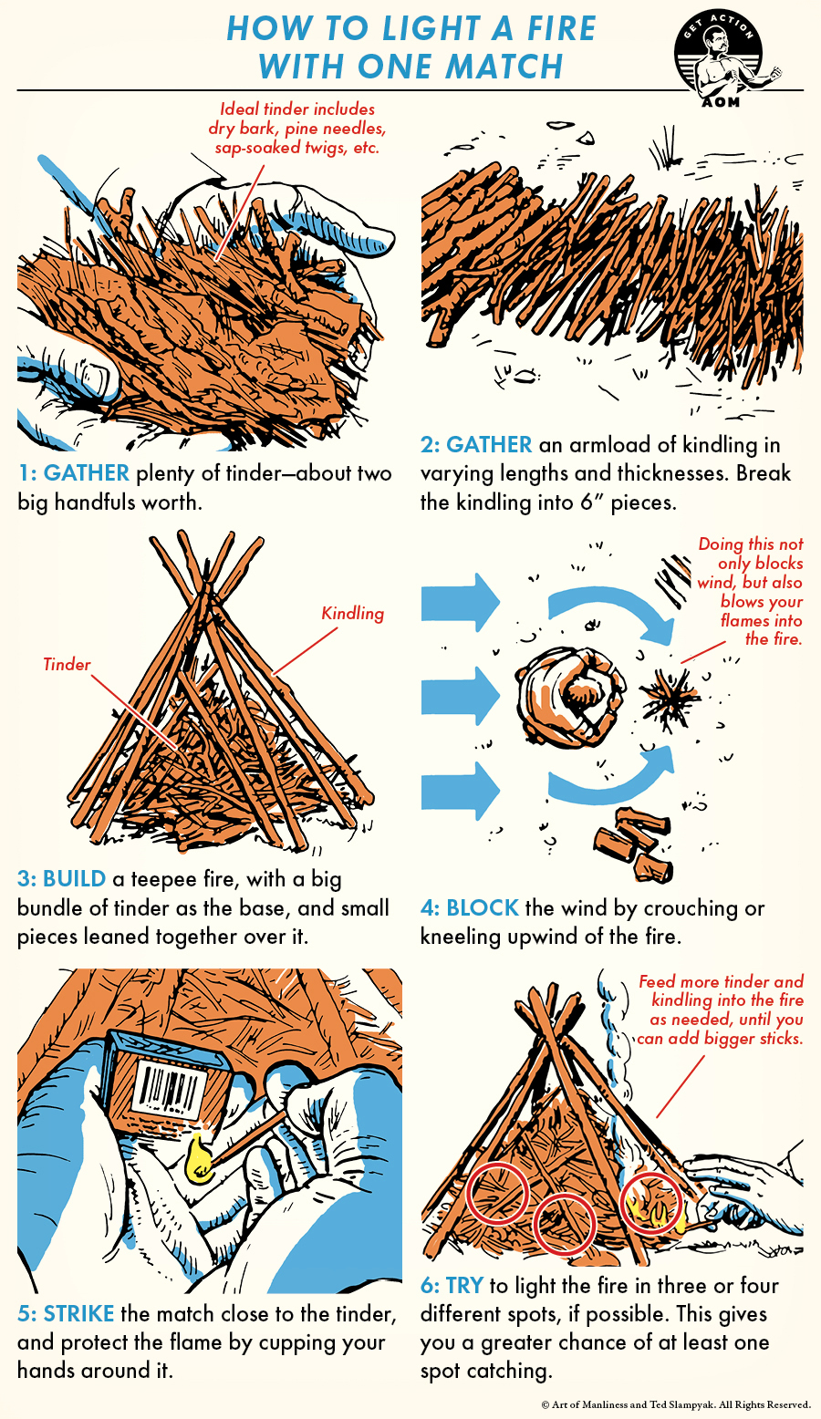 Illustration of lighting fire with one match stick.