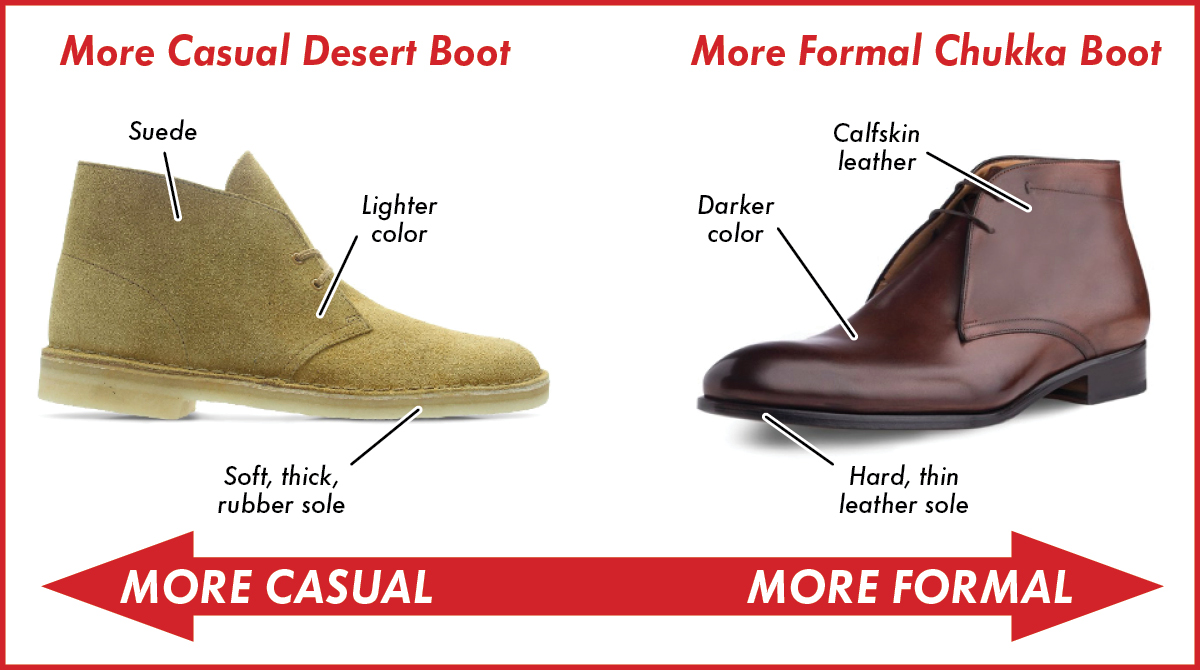 Casual desert boot and formal chukka boot displayed with labelings.