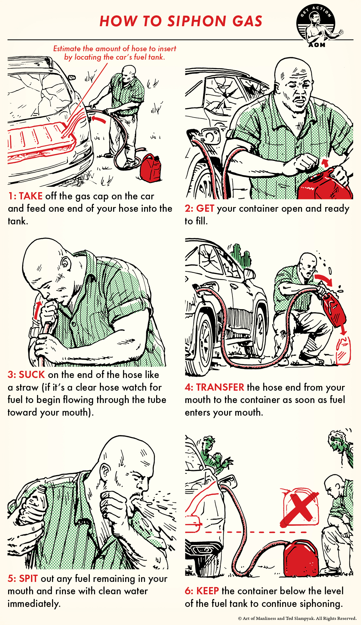 How To Siphon Gas >> How To Siphon Fuel The Art Of Manliness