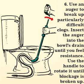Diagram of plumber using auger.