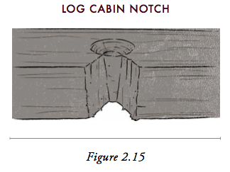 Log cabin notch in a illustration.